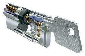 Internal look at lock